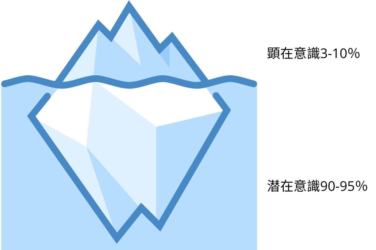 subconscious-mind-iceberg